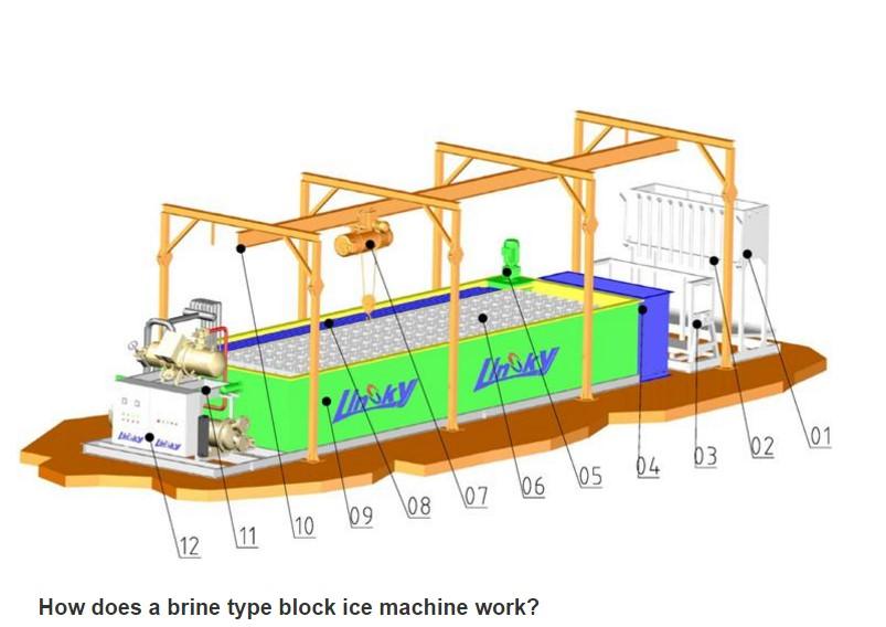 solar ice block (5)